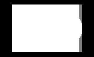 nüCamp